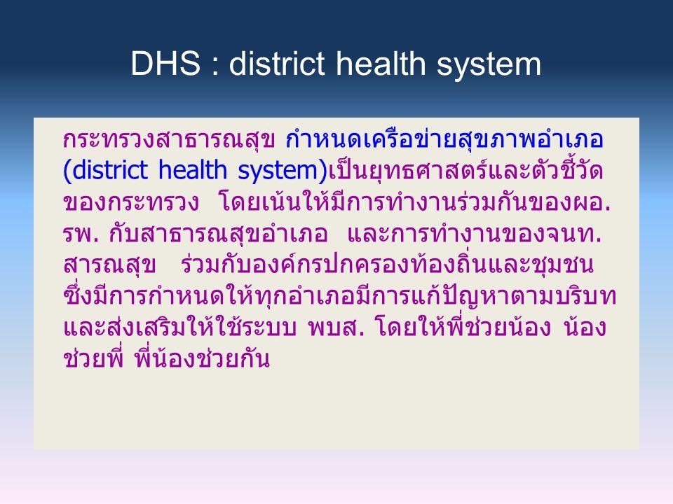 ตัวชี้วัด DHS จำนวน 2 ข้อ ข้อที่ 1 ขั้นการพัฒนา ประเมินตนเอง (self assessment) ตามแบบฟอร์ม (บันได 5 ขั้น) จะมีหัวข้อย่อย 5 ประเด็น คือ คณะกรรมการระดับอำเภอ (Unity District Health Team) การให้คุณค่าการทำงาน(Appreciation) การพัฒนาและจัดสรรทรัพยากร ( Knowledge, CBL, FM) การดูแลสุขภาพตามบริบทที่จำเป็น (Essential care) การมีส่วนร่วมของเครือข่ายและชุมชน(Community participation) การวัดผล วัดจากความก้าวหน้า โดยเมื่อสิ้นปีงบประมาณมีความก้าวหน้าเพิ่มขึ้น อย่างน้อย 1 ขั้น ของเนื้อหา หรืออย่างน้อยระดับ 3 ในแต่ละหัวข้อย่อยขึ้นไป