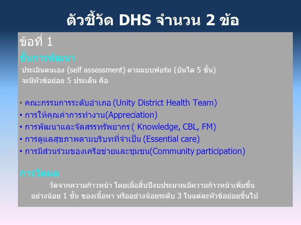 แนวทางการพัฒนา DHSA ด้วยกลไกบันได 5 ขั้น 2.5 ชุมชนและเครือข่ายมีส่วนร่วมในการทำกิจกรรมด้านสุขภาพ และอปท.