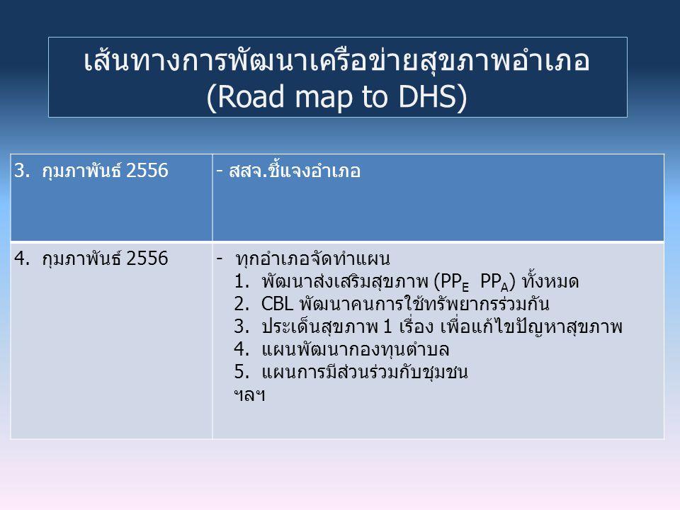 เส้นทางการพัฒนาเครือข่ายสุขภาพอำเภอ (Road map to DHS) 5.