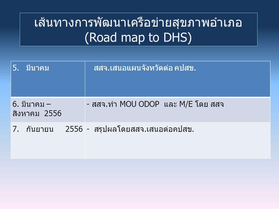 เส้นทางการพัฒนาเครือข่ายสุขภาพอำเภอ (Road map to DHS) 5. มีนาคม สสจ.เสนอแผนจังหวัดต่อ คปสข. 6. มีนาคม – สิงหาคม 2556 - สสจ.ทำ MOU ODOP และ M/E โดย สสจ
