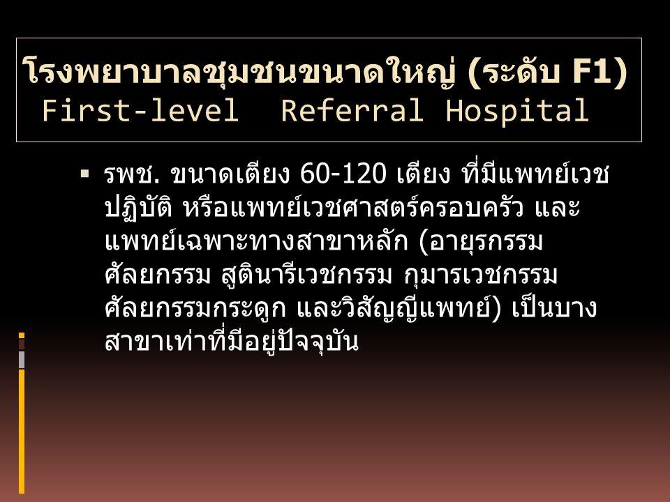 โรงพยาบาลชุมชนขนาดใหญ่ (ระดับ F1) First-level Referral Hospital  รพช. ขนาดเตียง 60-120 เตียง ที่มีแพทย์เวช ปฏิบัติ หรือแพทย์เวชศาสตร์ครอบครัว และ แพท