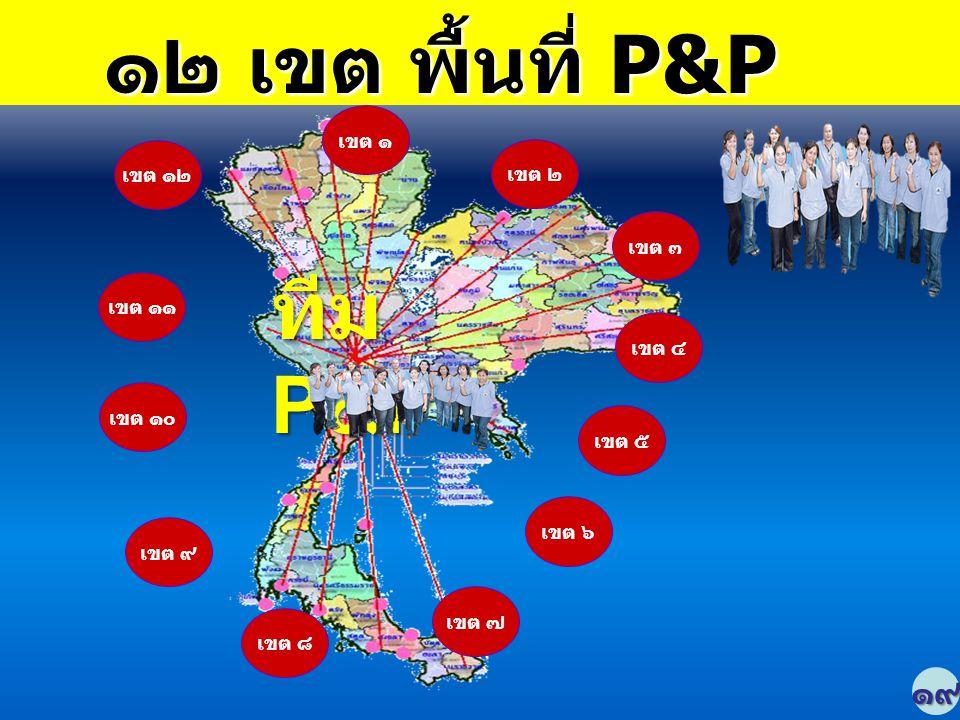 ทีม P&P ๑๒ เขต พื้นที่ P&P ๑๒ เขต พื้นที่ P&P๑๙ เขต ๑ เขต ๑๒ เขต ๑๑ เขต ๑๐ เขต ๙ เขต ๘ เขต ๗ เขต ๖ เขต ๕ เขต ๔ เขต ๓ เขต ๒