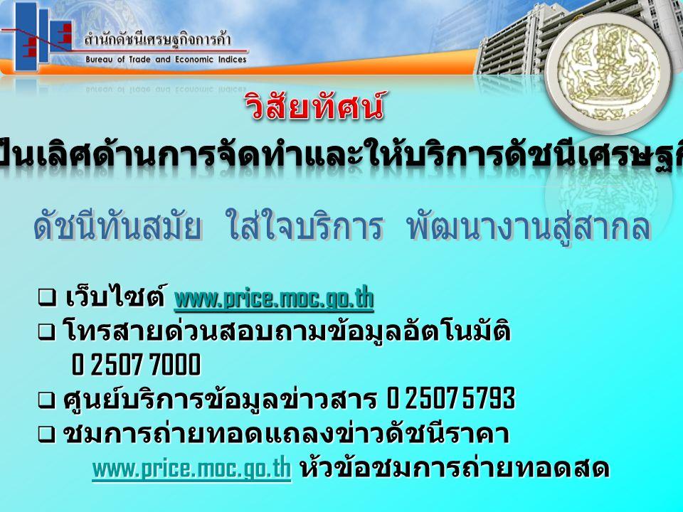  เว็บไซต์ www.price.moc.go.th www.price.moc.go.th  โทรสายด่วนสอบถามข้อมูลอัตโนมัติ 0 2507 7000 0 2507 7000  ศูนย์บริการข้อมูลข่าวสาร 0 2507 5793  ชมการถ่ายทอดแถลงข่าวดัชนีราคา www.price.moc.go.th ห้วข้อชมการถ่ายทอดสด www.price.moc.go.th ห้วข้อชมการถ่ายทอดสดwww.price.moc.go.th
