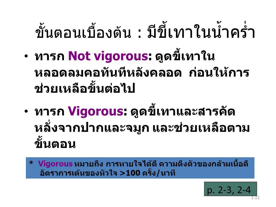 2-22 ขั้นตอนเบื้องต้น : มีขี้เทาในน้ำคร่ำ ทารก Not vigorous: ดูดขี้เทาใน หลอดลมคอทันทีหลังคลอด ก่อนให้การ ช่วยเหลือขั้นต่อไป ทารก Vigorous: ดูดขี้เทาและสารคัด หลั่งจากปากและจมูก และช่วยเหลือตาม ขั้นตอน p.