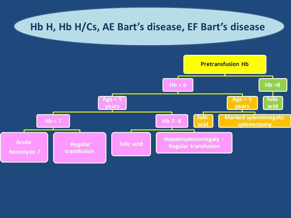 Pretransfusion Hb Hb < 8 Age < 5 years Hb < 7 Acute hemolysis ? Regular transfusion Hb 7- 8 folic acid Hepatosplenomegaly : Regular transfusion Age >