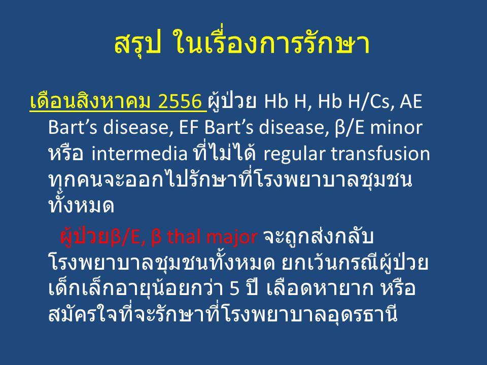 สรุป ในเรื่องการรักษา เดือนสิงหาคม 2556 ผู้ป่วย Hb H, Hb H/Cs, AE Bart's disease, EF Bart's disease, β/E minor หรือ intermedia ที่ไม่ได้ regular transfusion ทุกคนจะออกไปรักษาที่โรงพยาบาลชุมชน ทั้งหมด ผู้ป่วย β/E, β thal major จะถูกส่งกลับ โรงพยาบาลชุมชนทั้งหมด ยกเว้นกรณีผู้ป่วย เด็กเล็กอายุน้อยกว่า 5 ปี เลือดหายาก หรือ สมัครใจที่จะรักษาที่โรงพยาบาลอุดรธานี