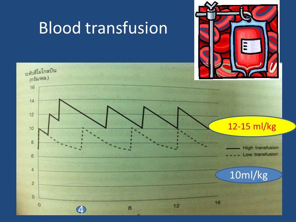 Blood transfusion 12-15 ml/kg 10ml/kg 4