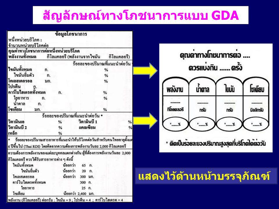 แสดงไว้ด้านหน้าบรรจุภัณฑ์ สัญลักษณ์ทางโภชนาการแบบ GDA