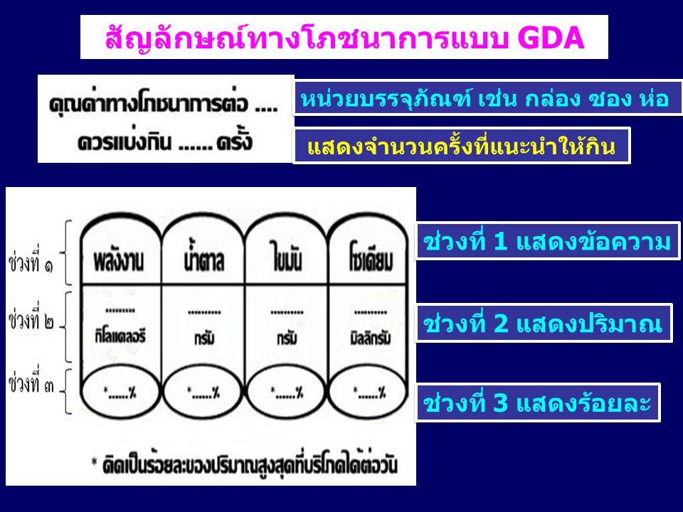 หน่วยบรรจุภัณฑ์ เช่น กล่อง ซอง ห่อ แสดงจำนวนครั้งที่แนะนำให้กิน ช่วงที่ 1 แสดงข้อความ ช่วงที่ 2 แสดงปริมาณ ช่วงที่ 3 แสดงร้อยละ สัญลักษณ์ทางโภชนาการแบบ GDA