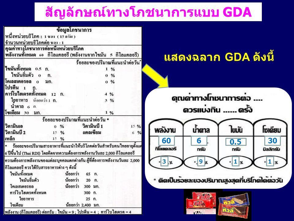 แสดงฉลาก GDA ดังนี้ 60 9 306 0.5 113 สัญลักษณ์ทางโภชนาการแบบ GDA