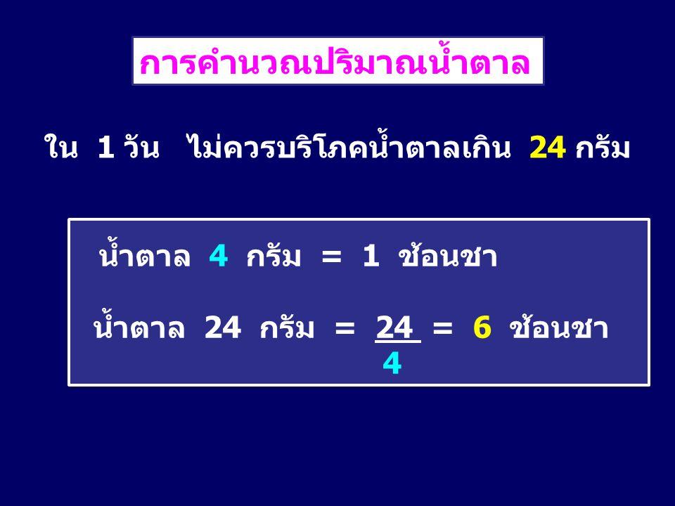 การคำนวณปริมาณน้ำตาล ใน 1 วัน ไม่ควรบริโภคน้ำตาลเกิน 24 กรัม น้ำตาล 4 กรัม = 1 ช้อนชา น้ำตาล 24 กรัม = 24 = 6 ช้อนชา 4 น้ำตาล 4 กรัม = 1 ช้อนชา น้ำตาล 24 กรัม = 24 = 6 ช้อนชา 4
