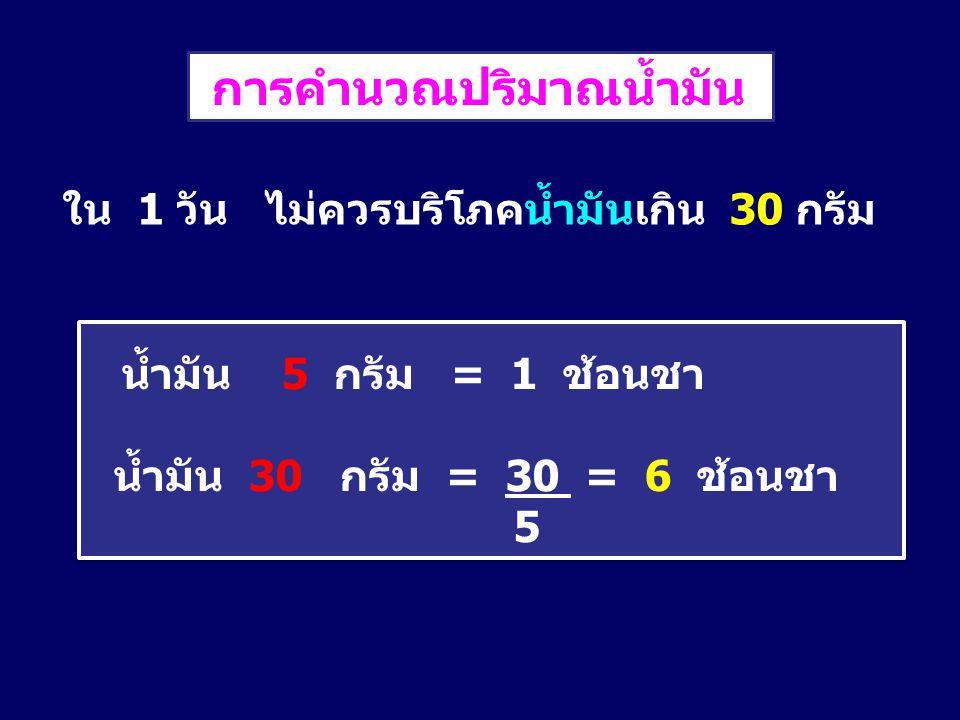 การคำนวณปริมาณน้ำมัน ใน 1 วัน ไม่ควรบริโภคน้ำมันเกิน 30 กรัม น้ำมัน 5 กรัม = 1 ช้อนชา น้ำมัน 30 กรัม = 30 = 6 ช้อนชา 5 น้ำมัน 5 กรัม = 1 ช้อนชา น้ำมัน 30 กรัม = 30 = 6 ช้อนชา 5
