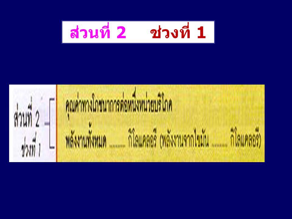 ประกาศฉบับนี้ บังคับใช้ ตั้งแต่ วันที่ 24 สิงหาคม พ.ศ.2554 ประกาศฉบับนี้ บังคับใช้ ตั้งแต่ วันที่ 24 สิงหาคม พ.ศ.2554 และให้ใช้ฉลากเดิมที่เหลืออยู่ต่อไปได้ ไม่เกินวันที่ 24 สิงหาคม พ.ศ.2555