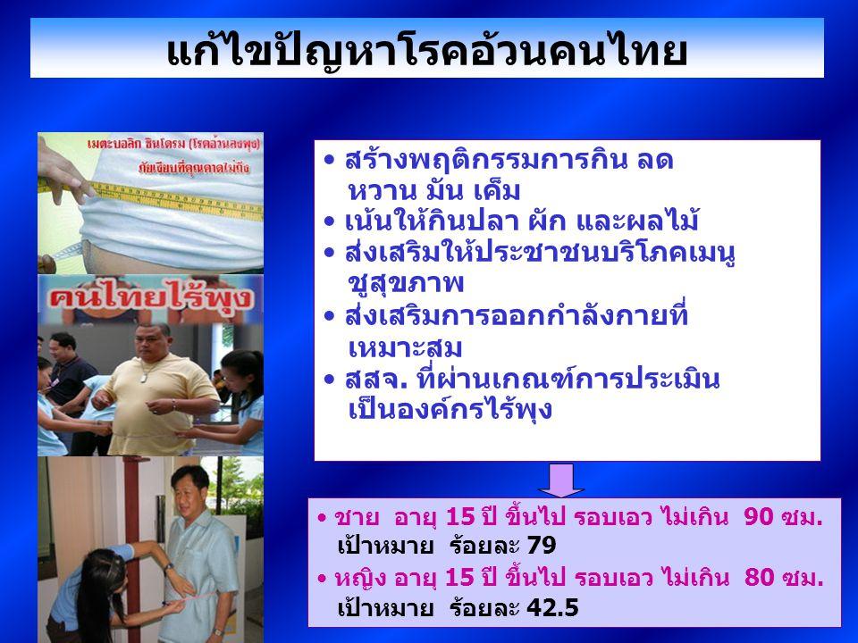 แก้ไขปัญหาโรคอ้วนคนไทย สร้างพฤติกรรมการกิน ลด หวาน มัน เค็ม เน้นให้กินปลา ผัก และผลไม้ ส่งเสริมให้ประชาชนบริโภคเมนู ชูสุขภาพ ส่งเสริมการออกกำลังกายที่ เหมาะสม สสจ.