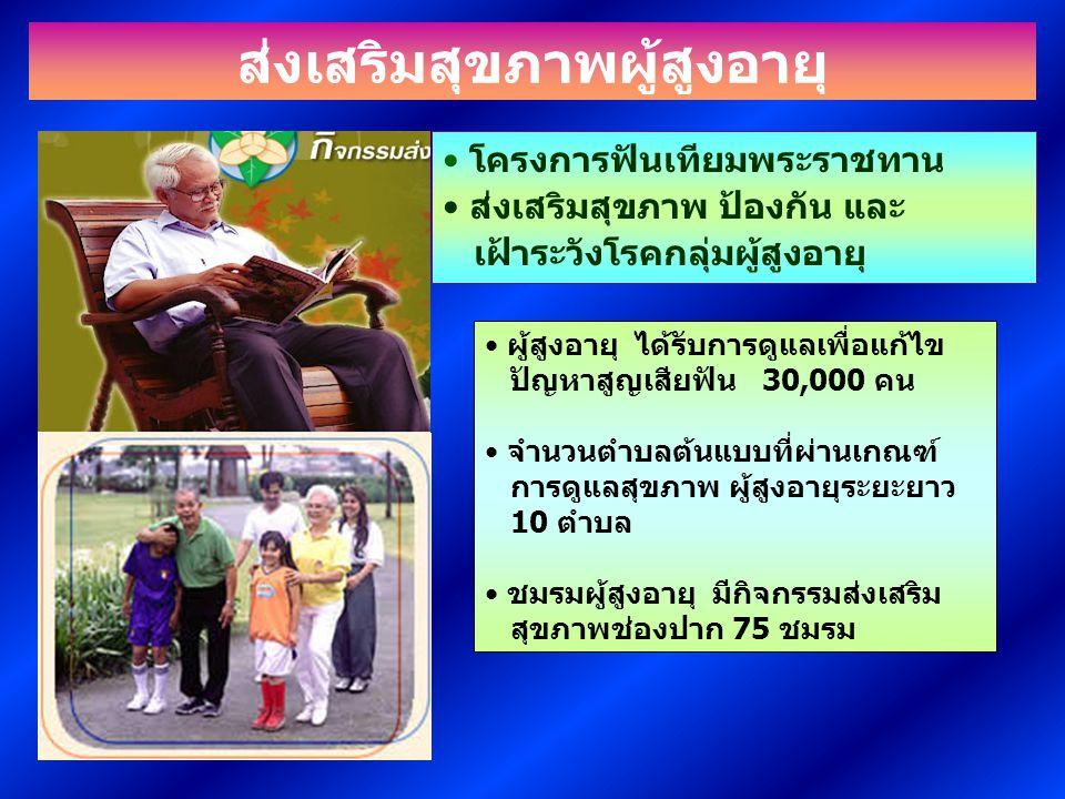 ส่งเสริมสุขภาพผู้สูงอายุ โครงการฟันเทียมพระราชทาน ส่งเสริมสุขภาพ ป้องกัน และ เฝ้าระวังโรคกลุ่มผู้สูงอายุ ผู้สูงอายุ ได้รับการดูแลเพื่อแก้ไข ปัญหาสูญเสียฟัน 30,000 คน จำนวนตำบลต้นแบบที่ผ่านเกณฑ์ การดูแลสุขภาพ ผู้สูงอายุระยะยาว 10 ตำบล ชมรมผู้สูงอายุ มีกิจกรรมส่งเสริม สุขภาพช่องปาก 75 ชมรม