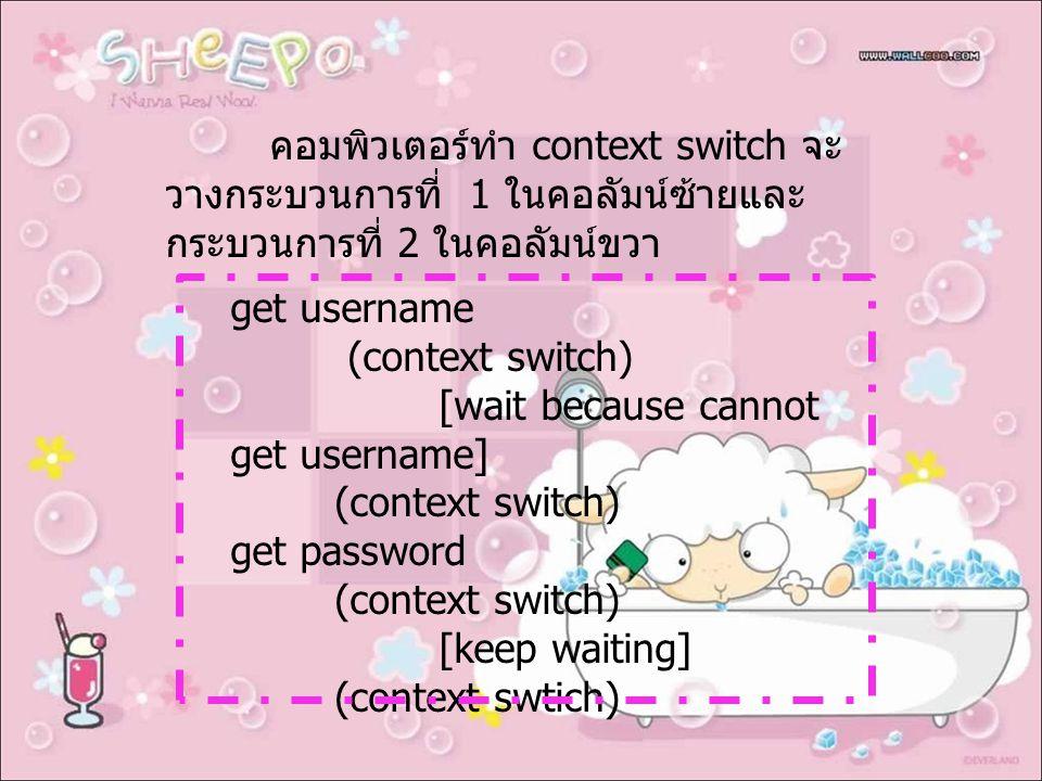 คอมพิวเตอร์ทำ context switch จะ วางกระบวนการที่ 1 ในคอลัมน์ซ้ายและ กระบวนการที่ 2 ในคอลัมน์ขวา get username (context switch) [wait because cannot get username] (context switch) get password (context switch) [keep waiting] (context swtich)