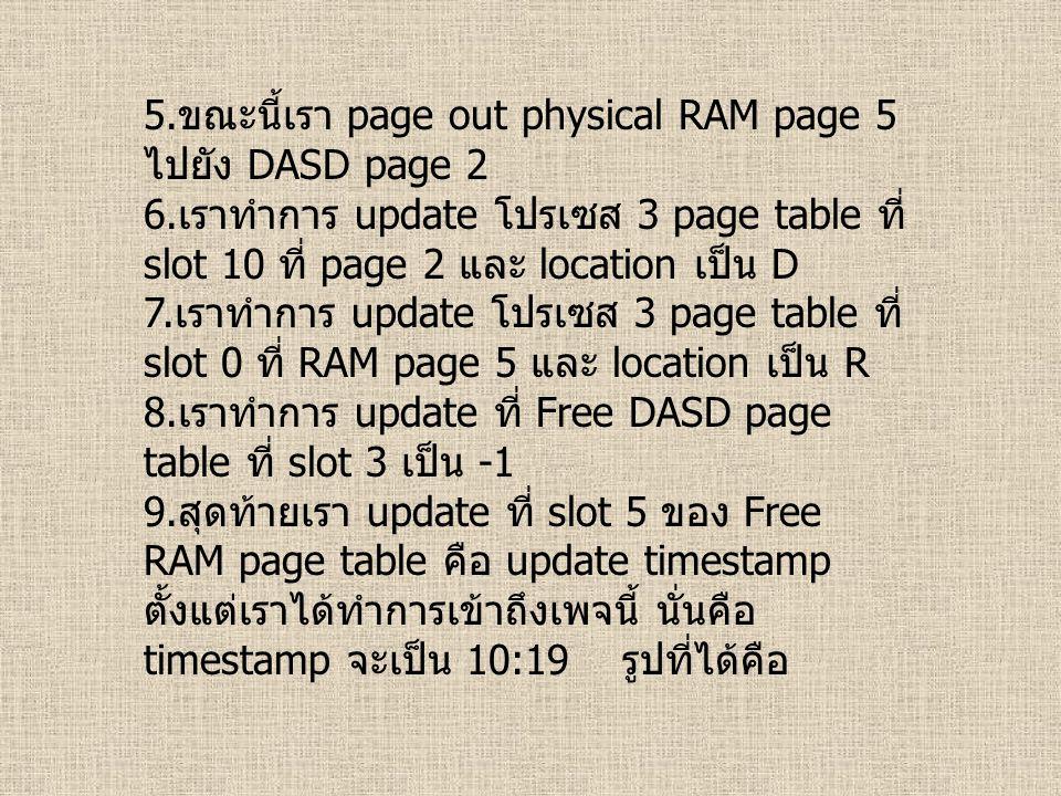 5. ขณะนี้เรา page out physical RAM page 5 ไปยัง DASD page 2 6. เราทำการ update โปรเซส 3 page table ที่ slot 10 ที่ page 2 และ location เป็น D 7. เราทำ