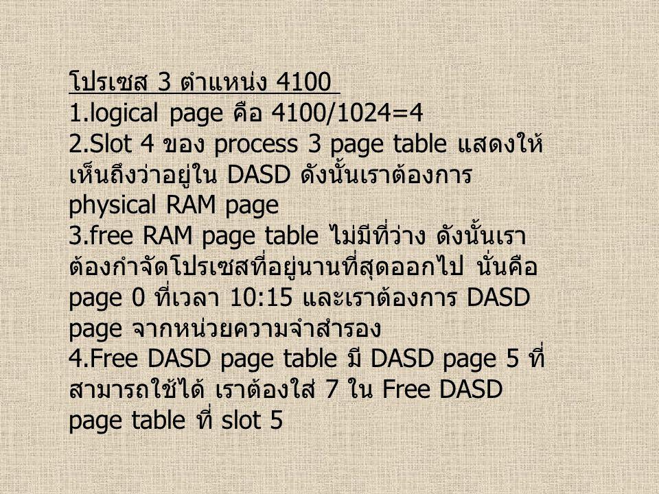 โปรเซส 3 ตำแหน่ง 4100 1.logical page คือ 4100/1024=4 2.Slot 4 ของ process 3 page table แสดงให้ เห็นถึงว่าอยู่ใน DASD ดังนั้นเราต้องการ physical RAM page 3.free RAM page table ไม่มีที่ว่าง ดังนั้นเรา ต้องกำจัดโปรเซสที่อยู่นานที่สุดออกไป นั่นคือ page 0 ที่เวลา 10:15 และเราต้องการ DASD page จากหน่วยความจำสำรอง 4.Free DASD page table มี DASD page 5 ที่ สามารถใช้ได้ เราต้องใส่ 7 ใน Free DASD page table ที่ slot 5