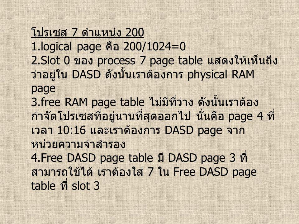 โปรเซส 7 ตำแหน่ง 200 1.logical page คือ 200/1024=0 2.Slot 0 ของ process 7 page table แสดงให้เห็นถึง ว่าอยู่ใน DASD ดังนั้นเราต้องการ physical RAM page 3.free RAM page table ไม่มีที่ว่าง ดังนั้นเราต้อง กำจัดโปรเซสที่อยู่นานที่สุดออกไป นั่นคือ page 4 ที่ เวลา 10:16 และเราต้องการ DASD page จาก หน่วยความจำสำรอง 4.Free DASD page table มี DASD page 3 ที่ สามารถใช้ได้ เราต้องใส่ 7 ใน Free DASD page table ที่ slot 3