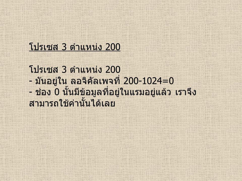 โปรเซส 3 ตำแหน่ง 200 - มันอยู่ใน ลอจิคัลเพจที่ 200-1024=0 - ช่อง 0 นั้นมีข้อมูลที่อยู่ในแรมอยู่แล้ว เราจึง สามารถใช้ค่านั้นได้เลย