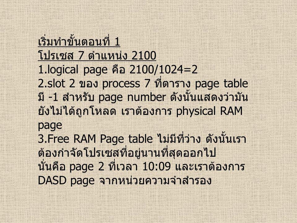 เริ่มทำขั้นตอนที่ 1 โปรเซส 7 ตำแหน่ง 2100 1.logical page คือ 2100/1024=2 2.slot 2 ของ process 7 ที่ตาราง page table มี -1 สำหรับ page number ดังนั้นแสดงว่ามัน ยังไม่ได้ถูกโหลด เราต้องการ physical RAM page 3.Free RAM Page table ไม่มีที่ว่าง ดังนั้นเรา ต้องกำจัดโปรเซสที่อยู่นานที่สุดออกไป นั่นคือ page 2 ที่เวลา 10:09 และเราต้องการ DASD page จากหน่วยความจำสำรอง