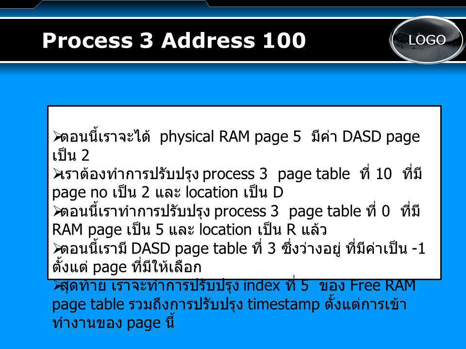 LOGO Process 3 Address 100   ตอนนี้เราจะได้ physical RAM page 5 มีค่า DASD page เป็น 2   เราต้องทำการปรับปรุง process 3 page table ที่ 10 ที่มี page no เป็น 2 และ location เป็น D   ตอนนี้เราทำการปรับปรุง process 3 page table ที่ 0 ที่มี RAM page เป็น 5 และ location เป็น R แล้ว   ตอนนี้เรามี DASD page table ที่ 3 ซึ่งว่างอยู่ ที่มีค่าเป็น -1 ตั้งแต่ page ที่มีให้เลือก   สุดท้าย เราจะทำการปรับปรุง index ที่ 5 ของ Free RAM page table รวมถึงการปรับปรุง timestamp ตั้งแต่การเข้า ทำงานของ page นี้