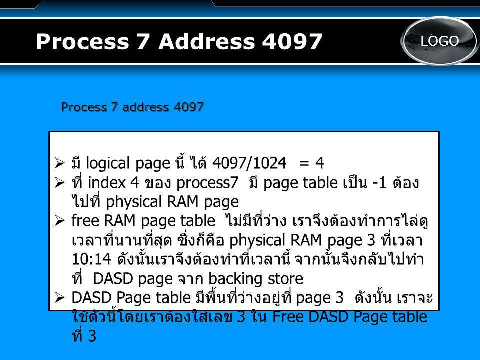 LOGO Process 7 Address 4097 Process 7 address 4097   มี logical page นี้ ได้ 4097/1024 = 4   ที่ index 4 ของ process7 มี page table เป็น -1 ต้อง ไ