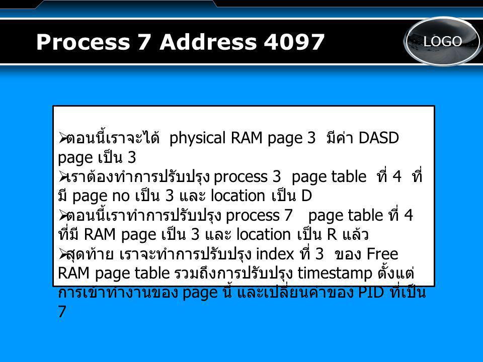 LOGO Process 7 Address 4097   ตอนนี้เราจะได้ physical RAM page 3 มีค่า DASD page เป็น 3   เราต้องทำการปรับปรุง process 3 page table ที่ 4 ที่ มี page no เป็น 3 และ location เป็น D   ตอนนี้เราทำการปรับปรุง process 7 page table ที่ 4 ที่มี RAM page เป็น 3 และ location เป็น R แล้ว   สุดท้าย เราจะทำการปรับปรุง index ที่ 3 ของ Free RAM page table รวมถึงการปรับปรุง timestamp ตั้งแต่ การเข้าทำงานของ page นี้ และเปลี่ยนค่าของ PID ที่เป็น 7