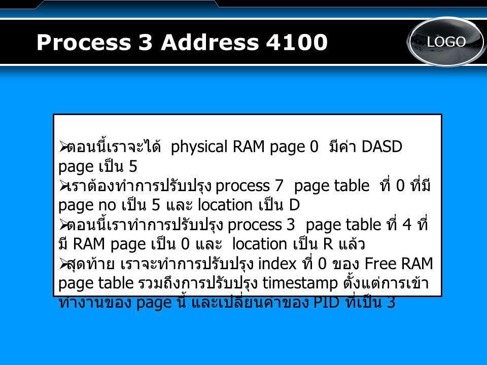 LOGO Process 3 Address 4100 Process 3 Logical Pages Process 7 Logical Pages 0 1 2 3 4 5 6 7 8 9 10 11 12 Process 3 Page Table Process 7 Page Table Page noLocPage noLoc 012345678910111201234567891011121 012345678910111201234567891011121
