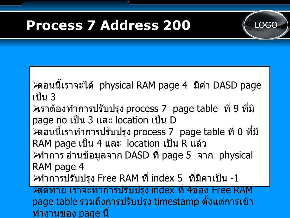 LOGO Process 7 Address 200   ตอนนี้เราจะได้ physical RAM page 4 มีค่า DASD page เป็น 3   เราต้องทำการปรับปรุง process 7 page table ที่ 9 ที่มี pag