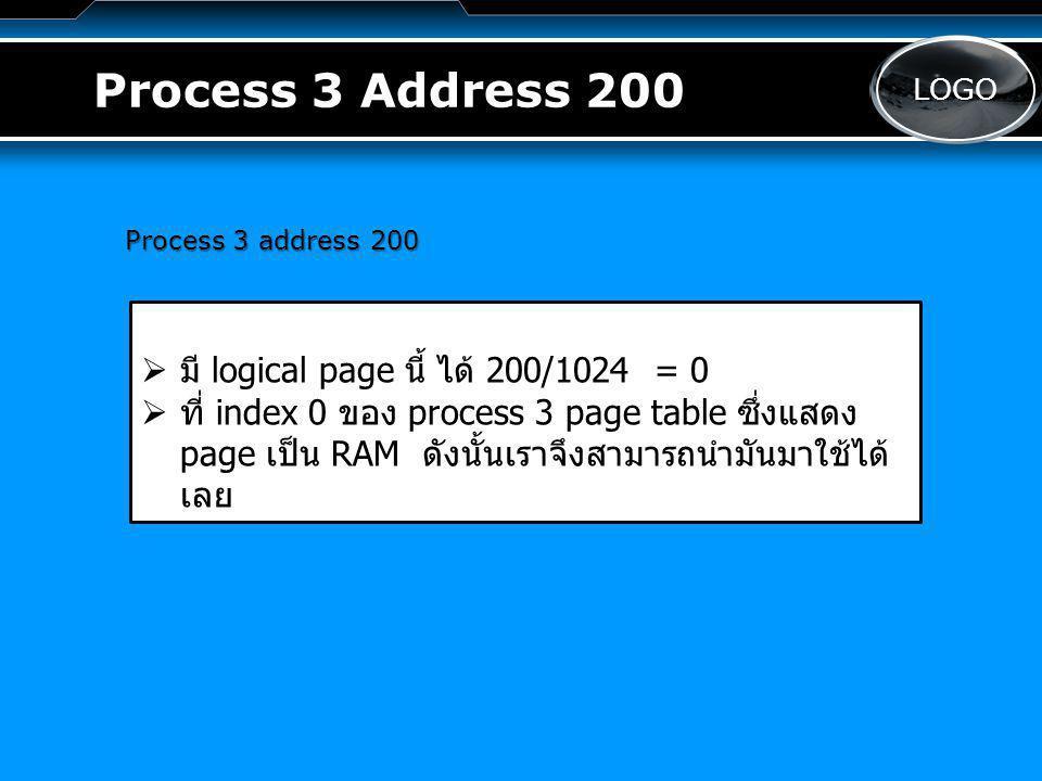 LOGO Process 3 Address 200 Process 3 address 200   มี logical page นี้ ได้ 200/1024 = 0   ที่ index 0 ของ process 3 page table ซึ่งแสดง page เป็น RAM ดังนั้นเราจึงสามารถนำมันมาใช้ได้ เลย
