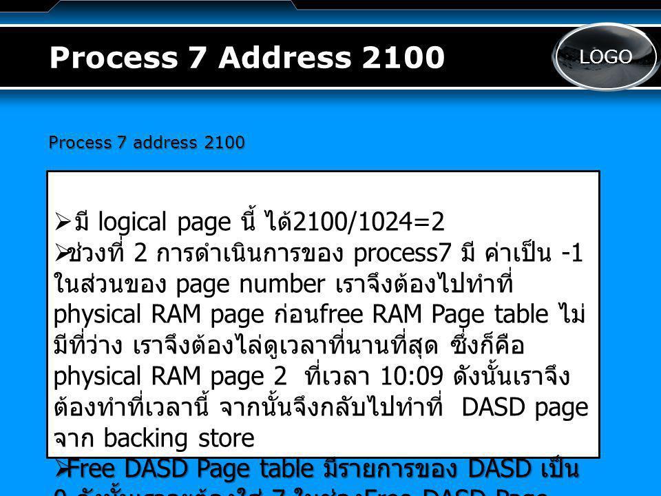 LOGO Process 7 Address 2100 Process 7 address 2100   มี logical page นี้ ได้ 2100/1024=2   ช่วงที่ 2 การดำเนินการของ process7 มี ค่าเป็น -1 ในส่วนของ page number เราจึงต้องไปทำที่ physical RAM page ก่อน free RAM Page table ไม่ มีที่ว่าง เราจึงต้องไล่ดูเวลาที่นานที่สุด ซึ่งก็คือ physical RAM page 2 ที่เวลา 10:09 ดังนั้นเราจึง ต้องทำที่เวลานี้ จากนั้นจึงกลับไปทำที่ DASD page จาก backing store  Free DASD Page table มีรายการของ DASD เป็น 0 ดังนั้นเราจะต้องใส่ 7 ในช่อง Free DASD Page table ที่เป็น 0