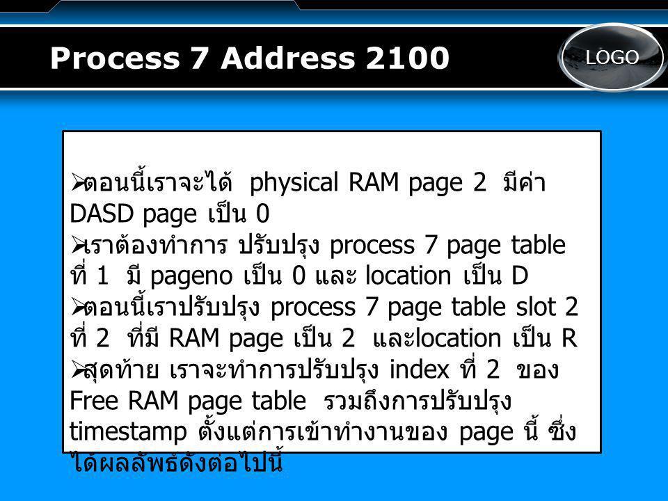 LOGO Process 7 Address 2100 Process 3 Logical Pages Process 7 Logical Pages 0 1 2 3 4 5 6 7 8 9 10 11 12 Process 3 Page Table Process 7 Page Table Page no LocPage noLoc 0 1 2 3 4 5 6 7 8 9 10 11 12 0 1 2 3 4 5 6 7 8 9 10 11 12
