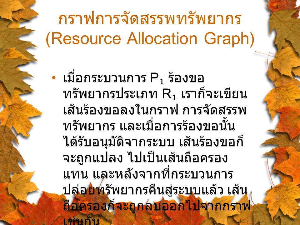 กราฟการจัดสรรพทรัพยากร (Resource Allocation Graph) เมื่อกระบวนการ P ₁ ร้องขอ ทรัพยากรประเภท R ₁ เราก็จะเขียน เส้นร้องขอลงในกราฟ การจัดสรรพ ทรัพยากร และเมื่อการร้องขอนั้น ได้รับอนุมัติจากระบบ เส้นร้องขอก็ จะถูกแปลง ไปเป็นเส้นถือครอง แทน และหลังจากที่กระบวนการ ปล่อยทรัพยากรคืนสู่ระบบแล้ว เส้น ถือครองก็จะถูกลบออกไปจากกราฟ เช่นกัน