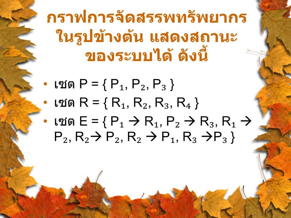 กราฟการจัดสรรพทรัพยากร ในรูปข้างต้น แสดงสถานะ ของระบบได้ ดังนี้ เซต P = { P ₁, P ₂, P ₃ } เซต R = { R ₁, R ₂, R ₃, R ₄ } เซต E = { P ₁  R ₁, P ₂  R ₃, R ₁  P ₂, R ₂  P ₂, R ₂  P ₁, R ₃  P ₃ }