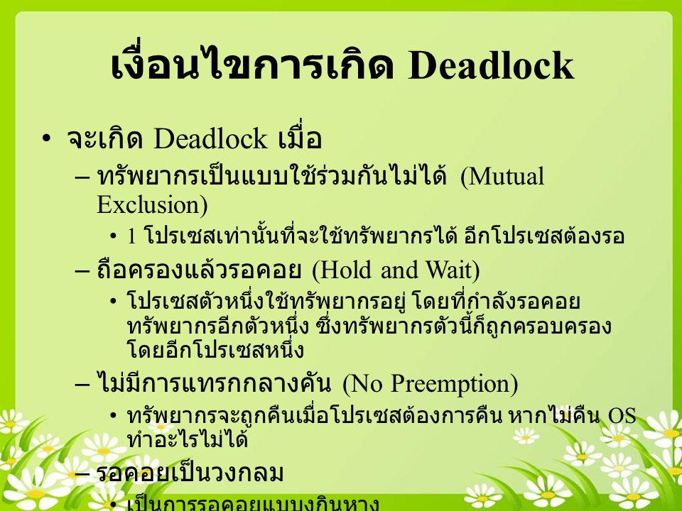 เงื่อนไขการเกิด Deadlock จะเกิด Deadlock เมื่อ – ทรัพยากรเป็นแบบใช้ร่วมกันไม่ได้ (Mutual Exclusion) 1 โปรเซสเท่านั้นที่จะใช้ทรัพยากรได้ อีกโปรเซสต้องร