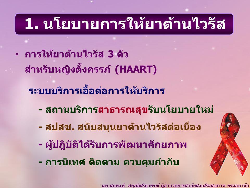 การให้ยาต้านไวรัส 3 ตัว สำหรับหญิงตั้งครรภ์ (HAART) ระบบบริการเอื้อต่อการให้บริการ - สถานบริการสาธารณสุขรับนโยบายใหม่ - สปสช. สนับสนุนยาต้านไวรัสต่อเน