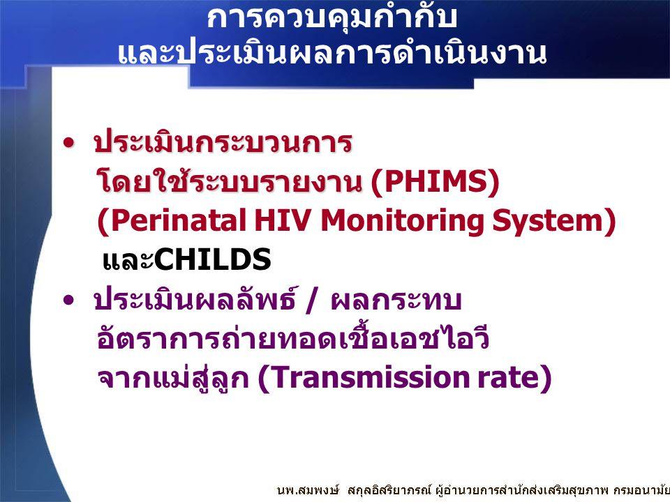 ประเมินกระบวนการ ประเมินกระบวนการ โดยใช้ระบบรายงาน โดยใช้ระบบรายงาน (PHIMS) (Perinatal HIV Monitoring System) และCHILDS ประเมินผลลัพธ์ / ผลกระทบ อัตรา
