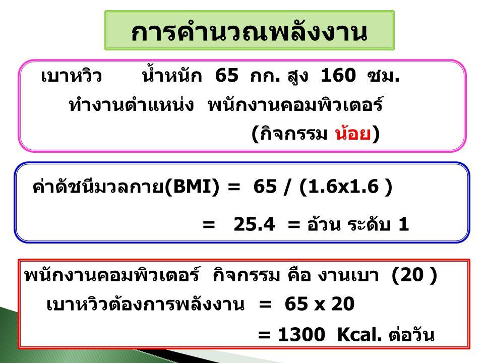 ความต้องการโปรตีน ในผู้ใหญ่ > 1 กรัม / กก./ วัน ความต้องการคาร์โบไฮเดรต ในผู้ใหญ่ > 100 กรัม / วัน โปรตีน : คาร์โบไฮเดรต :ไขมัน = 15-20 : 55-60 : 25-30 พลังงาน ญ.