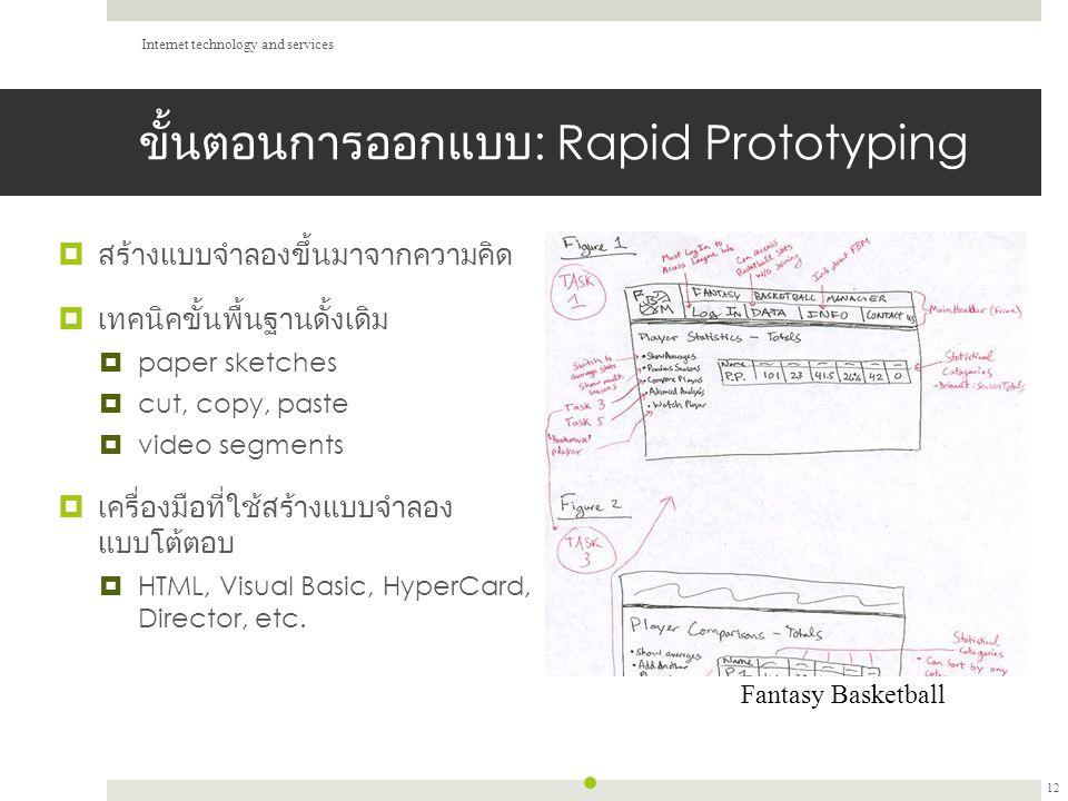 ขั้นตอนการออกแบบ : Rapid Prototyping  สร้างแบบจำลองขึ้นมาจากความคิด  เทคนิคขั้นพื้นฐานดั้งเดิม  paper sketches  cut, copy, paste  video segments  เครื่องมือที่ใช้สร้างแบบจำลอง แบบโต้ตอบ  HTML, Visual Basic, HyperCard, Director, etc.