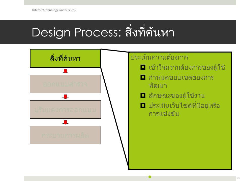 Design Process: สิ่งที่ค้นหา Internet technology and services 20 ประเมินความต้องการ  เข้าใจความต้องการของผู้ใช้  กำหนดขอบเขตของการ พัฒนา  ลักษณะของผู้ใช้งาน  ประเมินเว็บไซต์ที่มีอยู่หรือ การแข่งขัน กระบวนการผลิต ปรับแต่งการออกแบบ ออกแบบสำรวจ สิ่งที่ค้นหา
