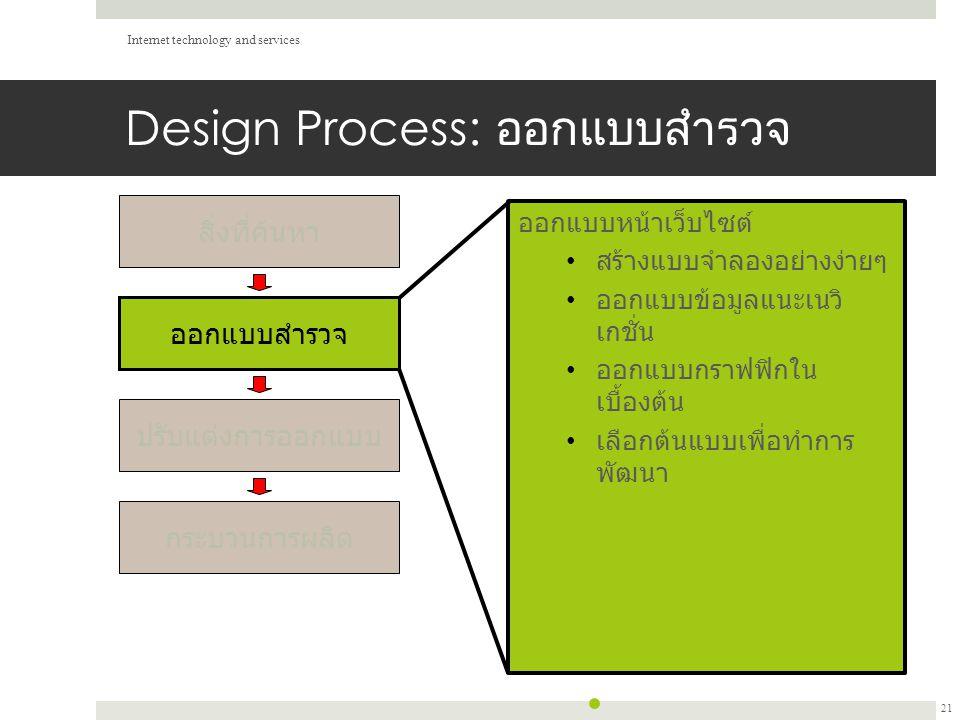 Design Process: ออกแบบสำรวจ Internet technology and services 21 ออกแบบหน้าเว็บไซต์ สร้างแบบจำลองอย่างง่ายๆ ออกแบบข้อมูลแนะเนวิ เกชั่น ออกแบบกราฟฟิกใน เบื้องต้น เลือกต้นแบบเพื่อทำการ พัฒนา กระบวนการผลิต ปรับแต่งการออกแบบ ออกแบบสำรวจ สิ่งที่ค้นหา