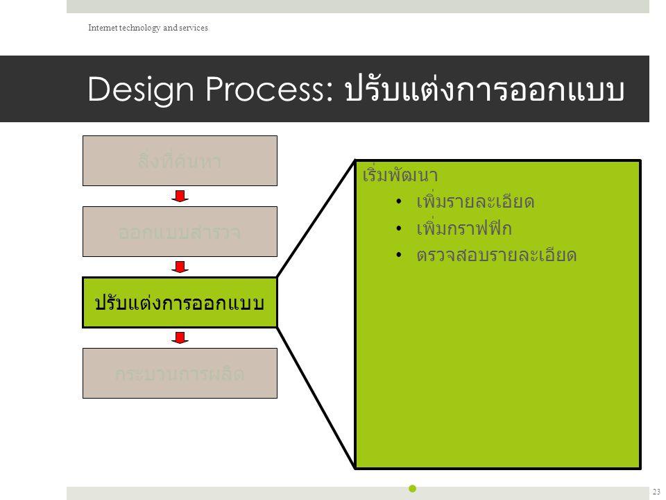 Design Process: ปรับแต่งการออกแบบ Internet technology and services 23 เริ่มพัฒนา เพิ่มรายละเอียด เพิ่มกราฟฟิก ตรวจสอบรายละเอียด กระบวนการผลิต ปรับแต่งการออกแบบ ออกแบบสำรวจ สิ่งที่ค้นหา