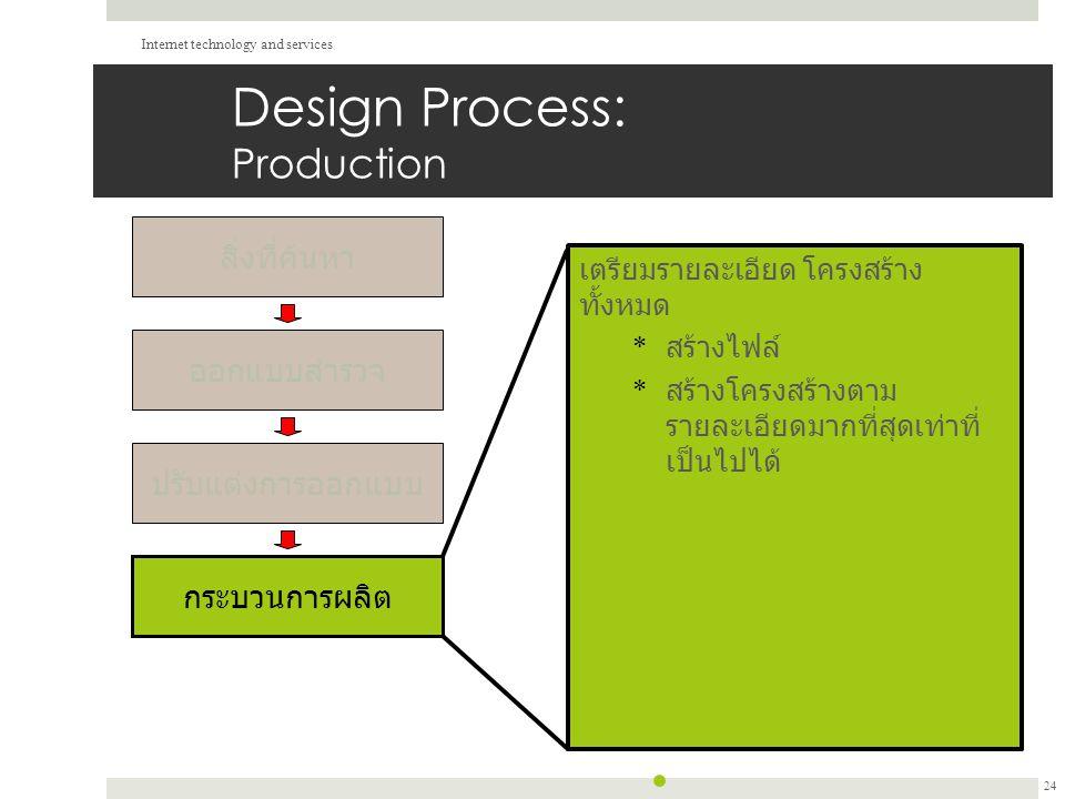 Design Process: Production Internet technology and services 24 เตรียมรายละเอียด โครงสร้าง ทั้งหมด * สร้างไฟล์ * สร้างโครงสร้างตาม รายละเอียดมากที่สุดเท่าที่ เป็นไปได้ กระบวนการผลิต ปรับแต่งการออกแบบ ออกแบบสำรวจ สิ่งที่ค้นหา