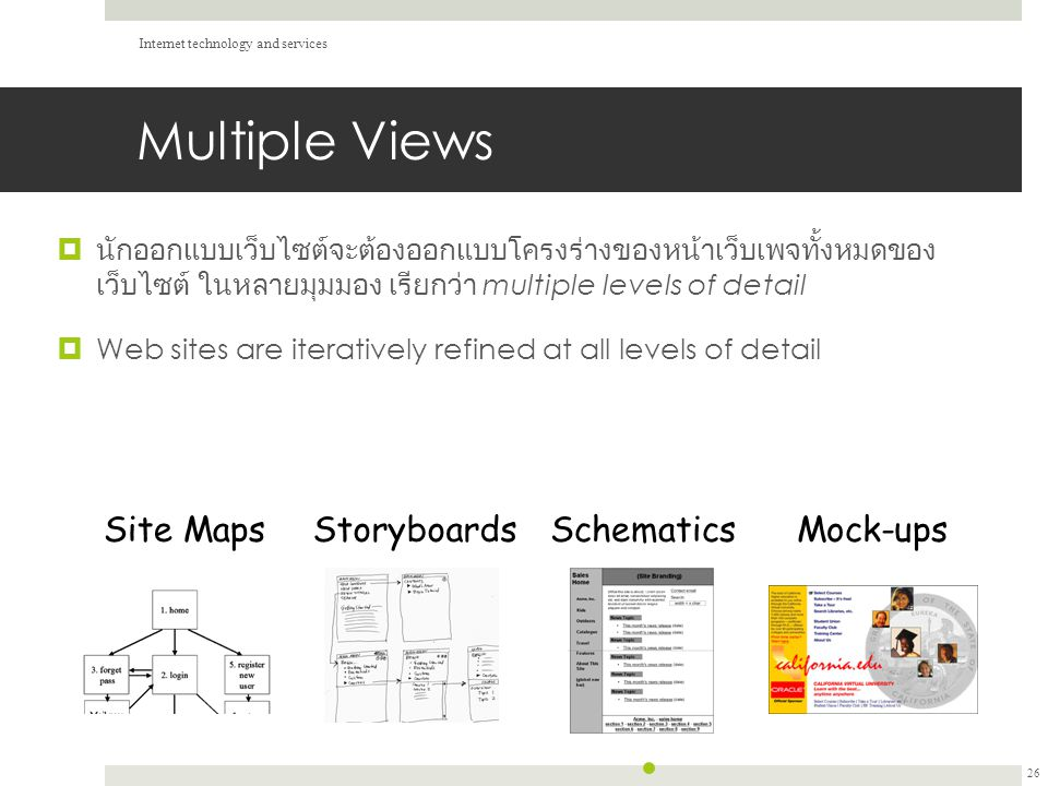 Multiple Views  นักออกแบบเว็บไซต์จะต้องออกแบบโครงร่างของหน้าเว็บเพจทั้งหมดของ เว็บไซต์ ในหลายมุมมอง เรียกว่า multiple levels of detail  Web sites are iteratively refined at all levels of detail Internet technology and services 26 Site MapsStoryboardsSchematicsMock-ups