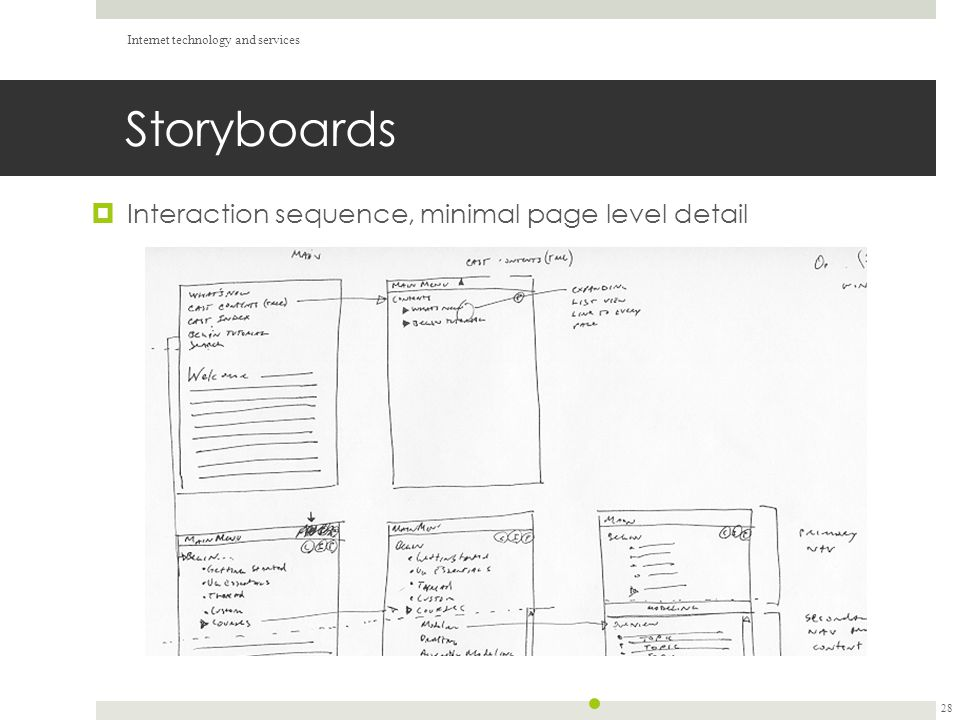 Storyboards  Interaction sequence, minimal page level detail Internet technology and services 28