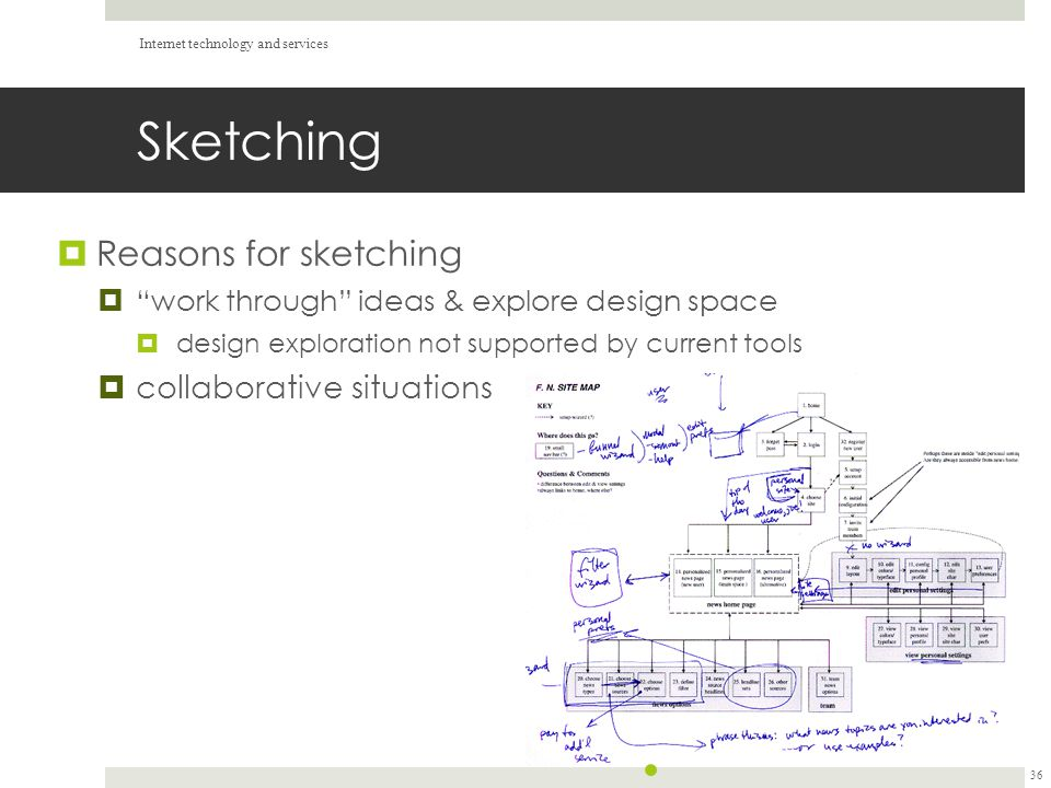 Sketching  Reasons for sketching  work through ideas & explore design space  design exploration not supported by current tools  collaborative situations Internet technology and services 36