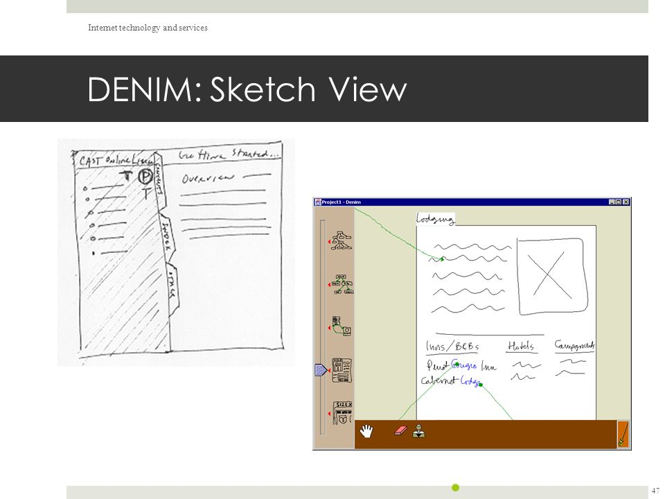 DENIM: Sketch View Internet technology and services 47