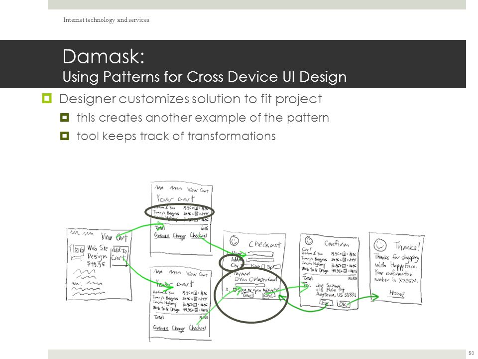 Damask: Using Patterns for Cross Device UI Design  Designer customizes solution to fit project  this creates another example of the pattern  tool keeps track of transformations Internet technology and services 80