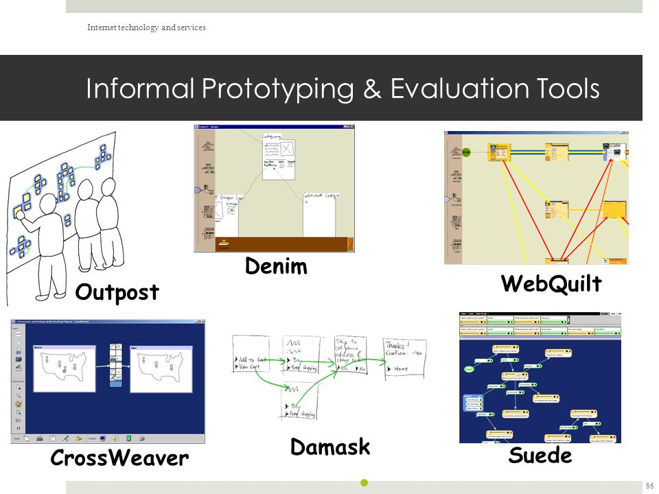 Informal Prototyping & Evaluation Tools Internet technology and services 86 CrossWeaver Denim Suede Outpost WebQuilt Damask